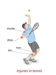 テニスで痛める関節